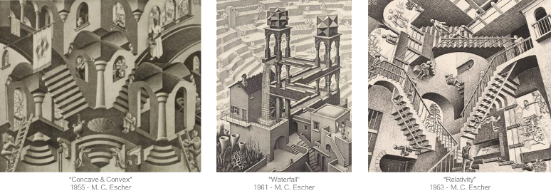 The dimensional perspective work of M. C. Escher